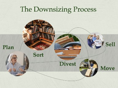 how to downsize in 5 steps