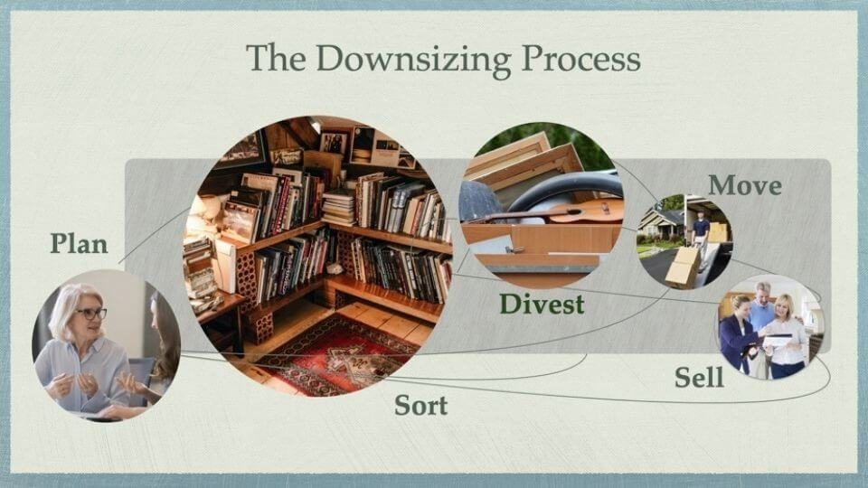 How-to-Downsize-5-Steps